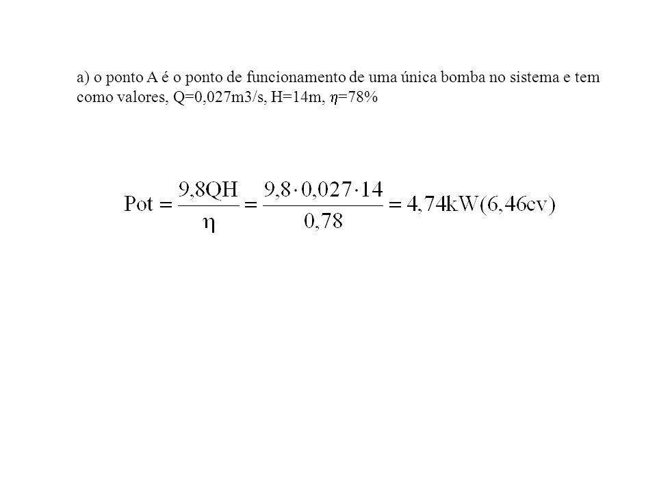 a) o ponto A é o ponto de funcionamento de uma única bomba no sistema e tem como valores, Q=0,027m3/s, H=14m, =78%
