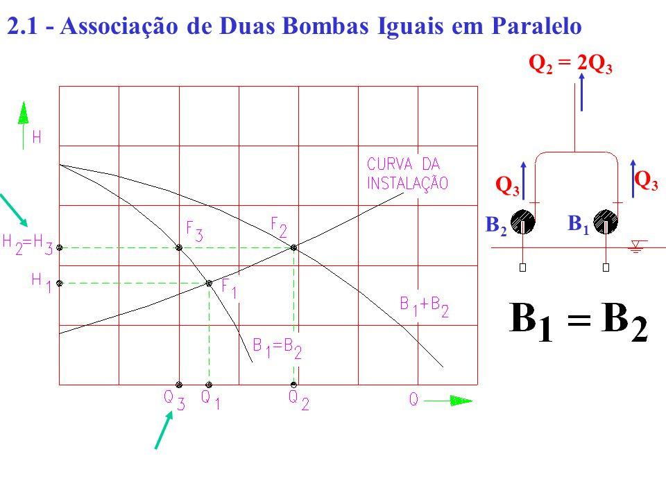 a) Sim, pois o ponto de trabalho P tem coordenada (H m = 24,22 m; Q = 10,20 l/s) b) A vazão de cada bomba é retirada do gráfico correspondente ao ponto N, interseção da horizontal que passa pelo ponto de trabalho P com a curva da bomba B.
