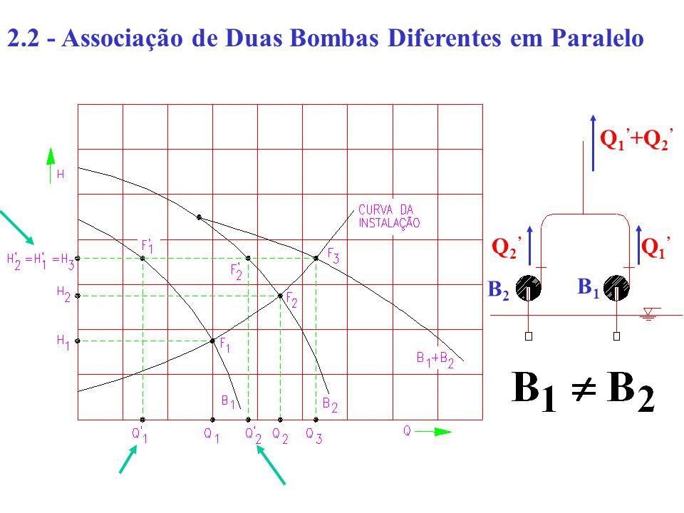 c) O ponto P 1 é o ponto de trabalho se apenas uma bomba estivesse em funcionamento ou operando isoladamente.