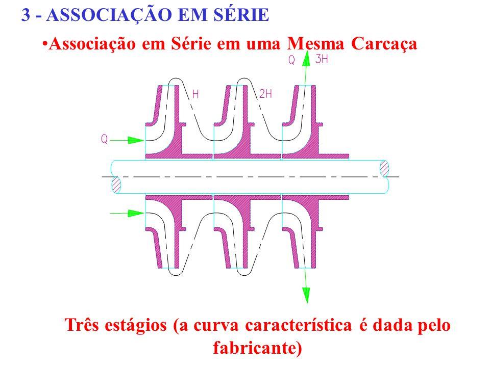 Associação em Série em Carcaças Separadas B1B1 QH1H1 QH2H2 Q H 1 + H 2 Duas Bombas em Série (a curva de cada bomba é dada pelo fabricante