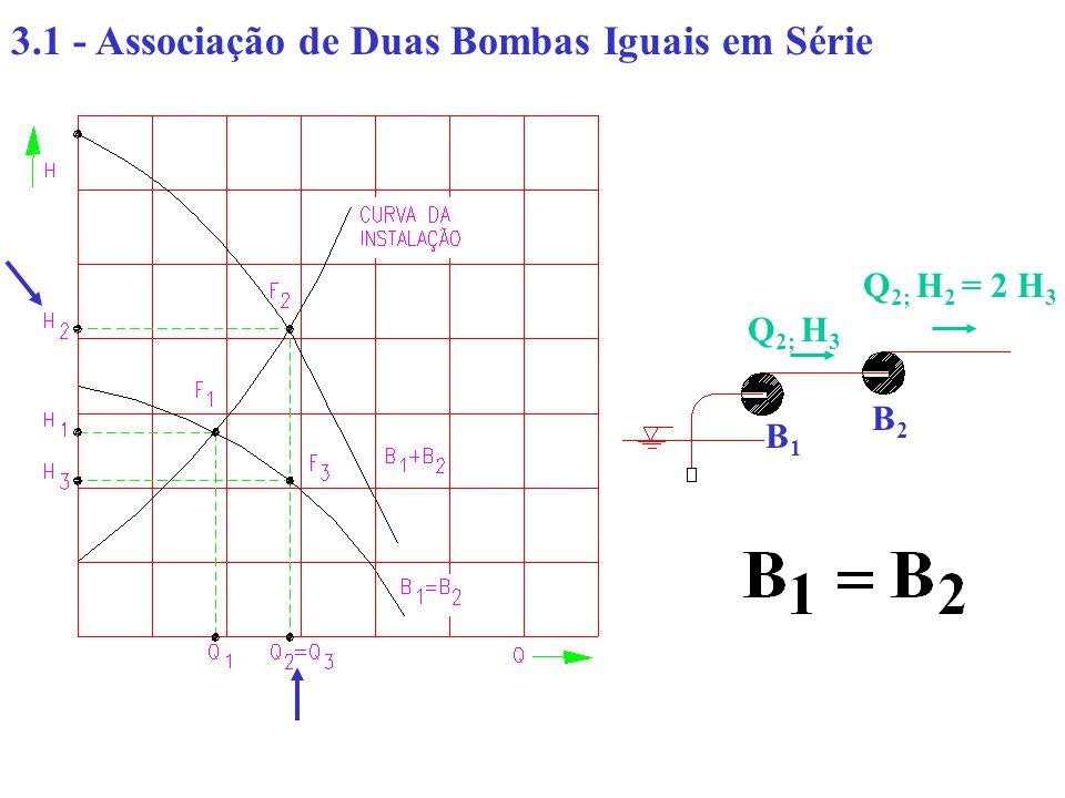 3.2 - Associação de Duas Bombas Diferentes em Série B1B1 B2B2 Q 3 ; H 1 Q 3 ; H 2