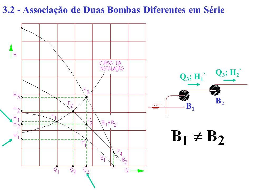 CASOS Vazão recalcada Q (m 3 /h) Altura manométrica (H m ) Rendimento (%) Potência (CV) Bomba B1 isoladamente140,0022,0079,0016,04 Bomba B2 isoladamente185,0031,0076,0031,05 B1 + B2 em série250,0046,0073,2665,50 RESUMO DOS RESULTADOS