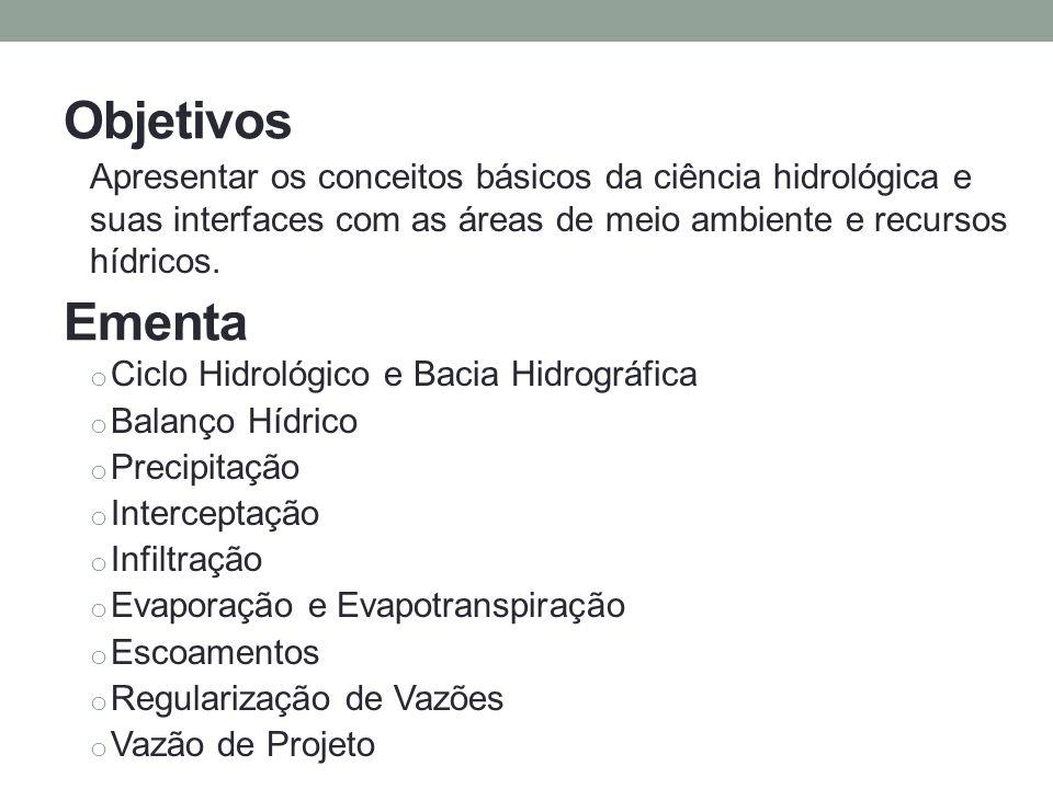 Material de aula Todo material da disciplina estará disponibilizado no site: http://www.bdasilva.eng.br/index.php Disciplinas/MMC37 – Hidrologia Física