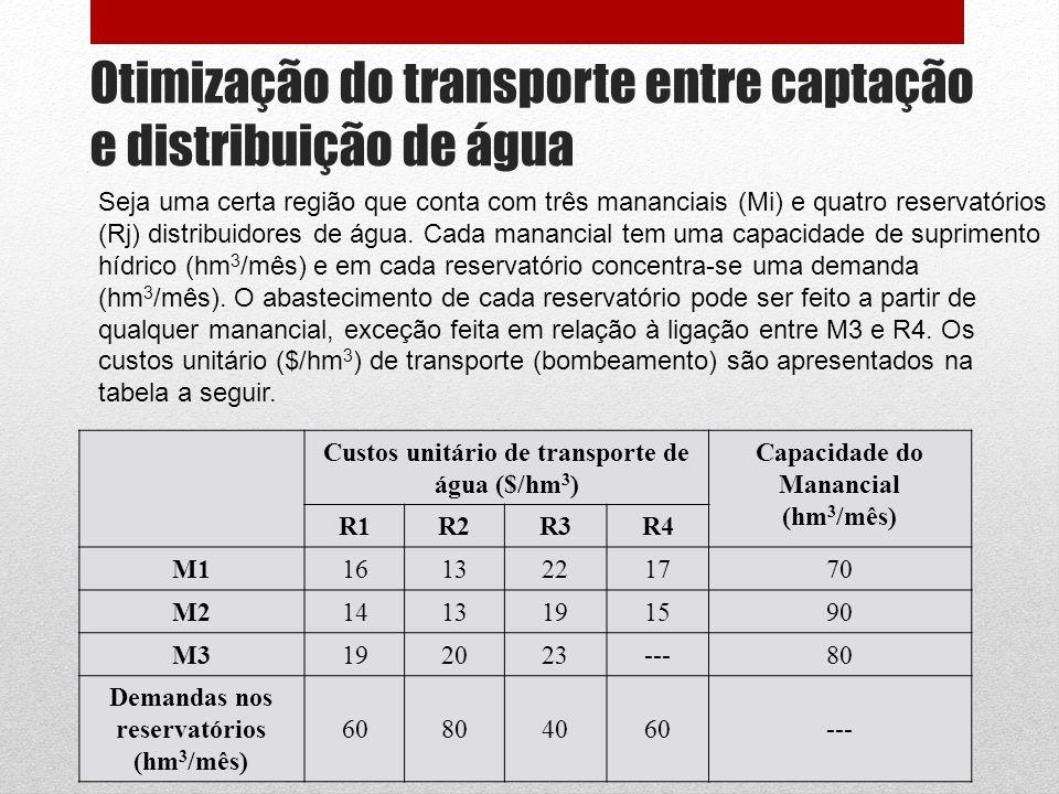 Otimização do transporte entre captação e distribuição de água Seja uma certa região que conta com três mananciais (Mi) e quatro reservatórios (Rj) di