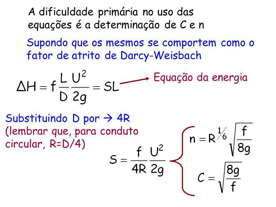Supondo que os mesmos se comportem como o fator de atrito de Darcy-Weisbach Equação da energia Substituindo D por 4R (lembrar que, para conduto circul
