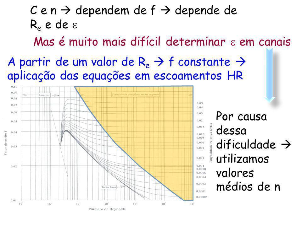 C e n dependem de f depende de R e e de Mas é muito mais difícil determinar em canais A partir de um valor de R e f constante aplicação das equações e