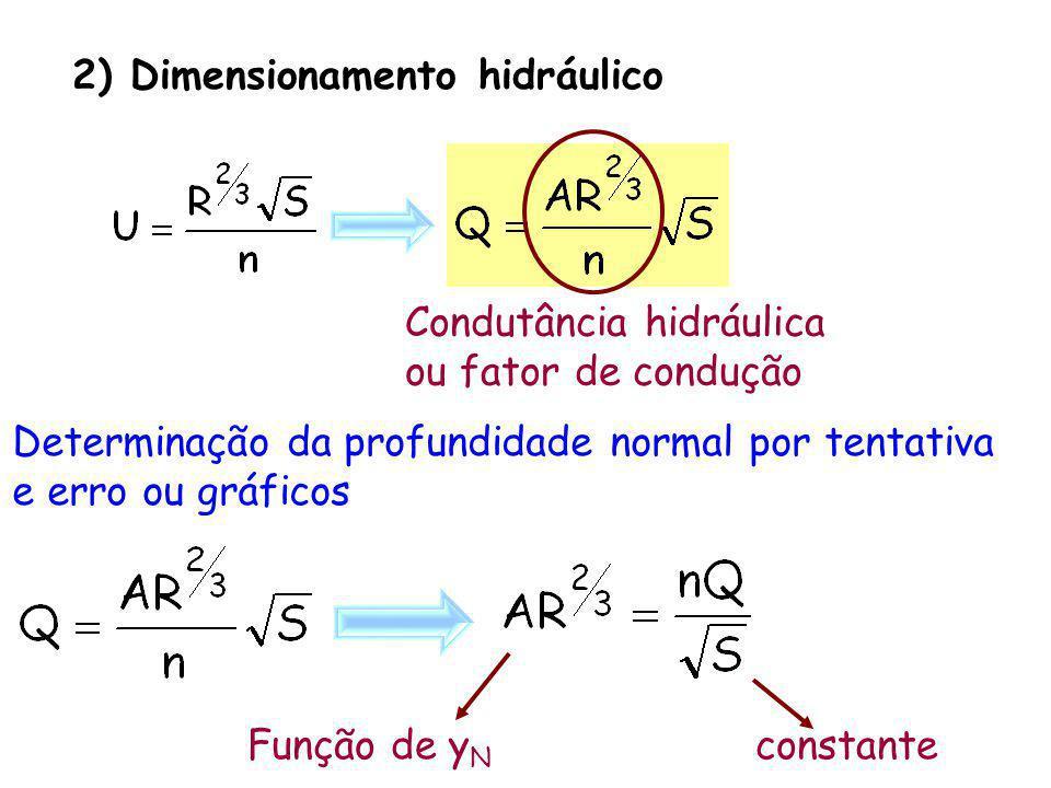 Condutância hidráulica ou fator de condução Determinação da profundidade normal por tentativa e erro ou gráficos Função de y N constante 2) Dimensiona