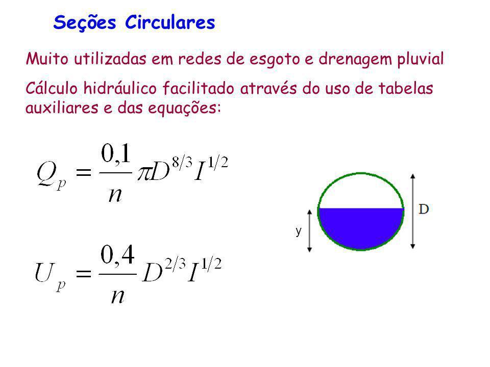 Seções Circulares Muito utilizadas em redes de esgoto e drenagem pluvial Cálculo hidráulico facilitado através do uso de tabelas auxiliares e das equa