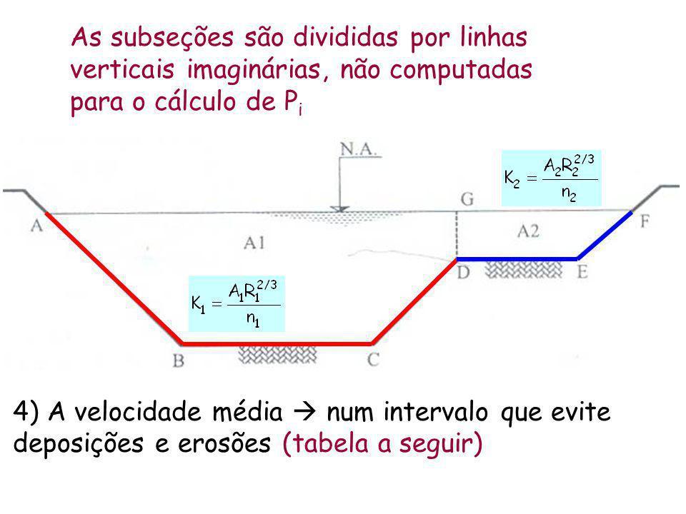 As subseções são divididas por linhas verticais imaginárias, não computadas para o cálculo de P i 4) A velocidade média num intervalo que evite deposi