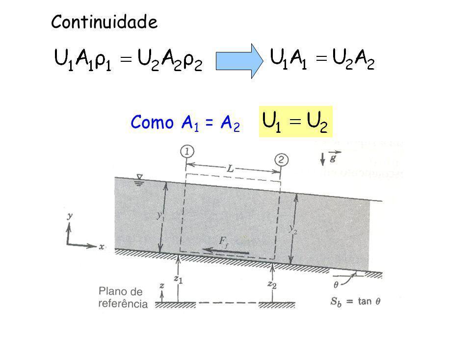 Escoamento paralelo distribuição de pressão hidrostática Quantidade de movimento Inclinação do canal pequena 0 sen tg S b Resultante das forças em x forças de superfície forças de corpo Da equação da continuidade