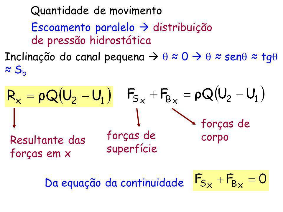 Escoamento paralelo distribuição de pressão hidrostática Quantidade de movimento Inclinação do canal pequena 0 sen tg S b Resultante das forças em x f