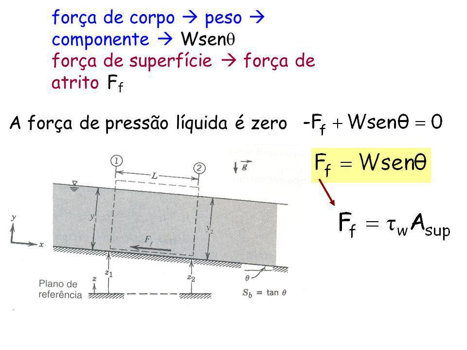 Para o caso do escoamento permanente, incompressível e uniforme Para o escoamento permanente, incompressível e uniforme Perda de carga = desnível As linhas: de energia, piezométrica e de fundo do canal paralelas