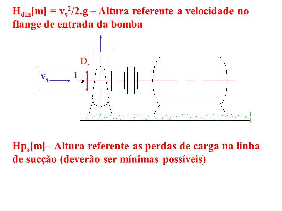 H din [m] = v s 2 /2.g – Altura referente a velocidade no flange de entrada da bomba DsDs vsvs 1 Hp s [m]– Altura referente as perdas de carga na linha de sucção (deverão ser mínimas possíveis)