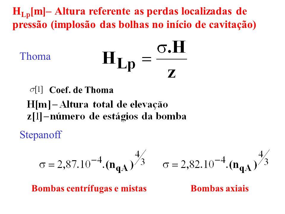 H Lp [m]– Altura referente as perdas localizadas de pressão (implosão das bolhas no início de cavitação) Thoma Stepanoff Bombas centrífugas e mistasBombas axiais Coef.
