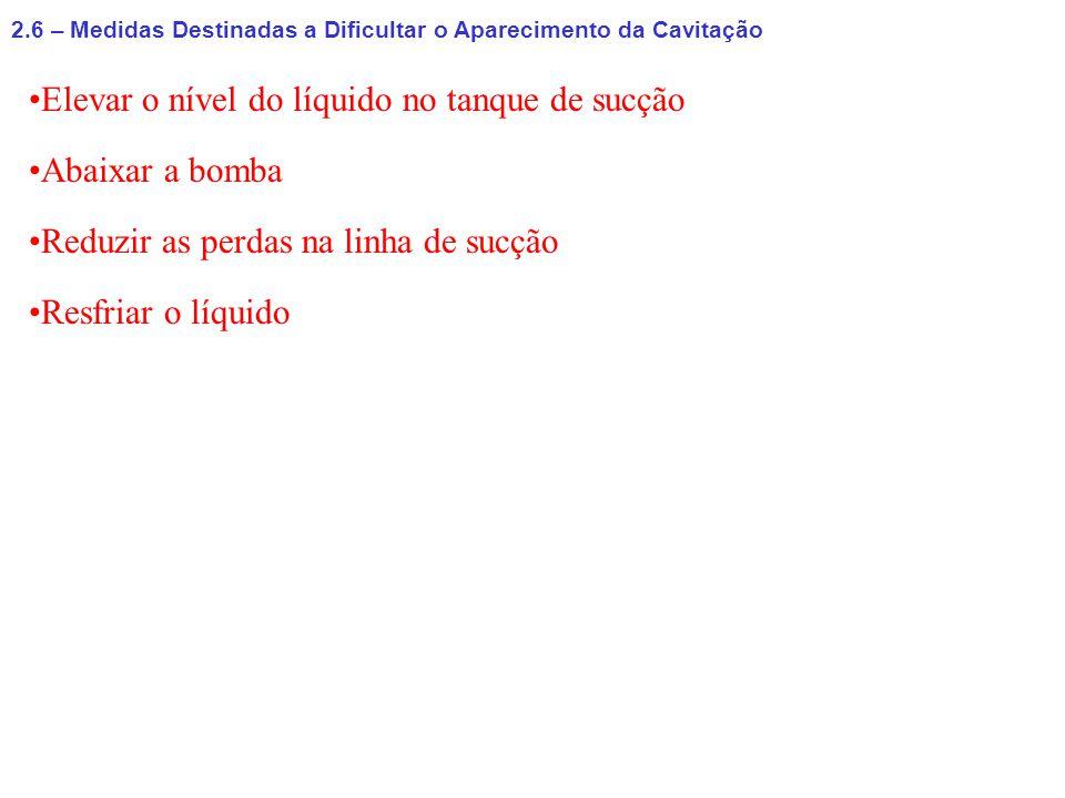 EXEMPLOS Exemplo 6.4, pág 176, Fund.de Eng. Hidráulica Exemplo 6.5, pág 179, Fund.