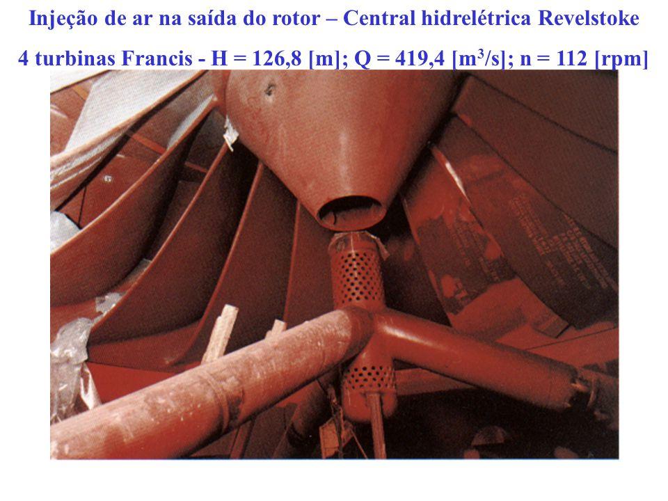 Injeção de ar na saída do rotor – Central hidrelétrica Revelstoke 4 turbinas Francis - H = 126,8 [m]; Q = 419,4 [m 3 /s]; n = 112 [rpm]