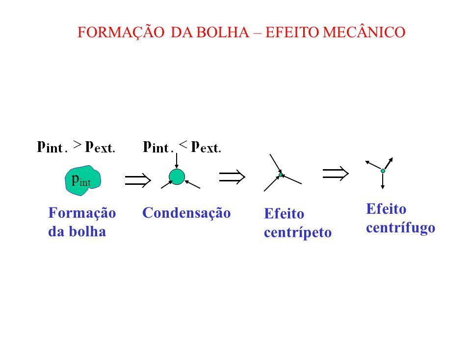 p int Formação da bolha Condensação Efeito centrípeto Efeito centrífugo FORMAÇÃO DA BOLHA – EFEITO MECÂNICO