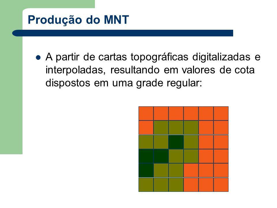 Produção do MNT A partir de cartas topográficas digitalizadas e interpoladas, resultando em valores de cota dispostos em uma grade regular: