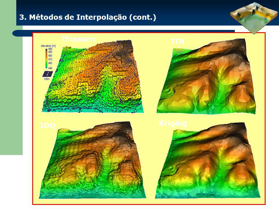 TIN Kriging IDQ Thiessen 3. Métodos de Interpolação (cont.)
