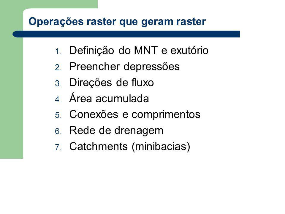 Operações raster que geram raster 1.Definição do MNT e exutório 2.