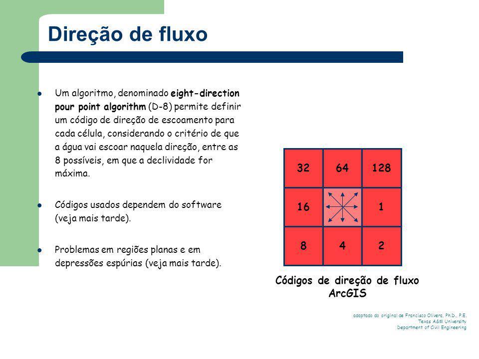 Códigos de direção de fluxo ArcGIS 1 248 16 3264128 Um algoritmo, denominado eight-direction pour point algorithm (D-8) permite definir um código de d