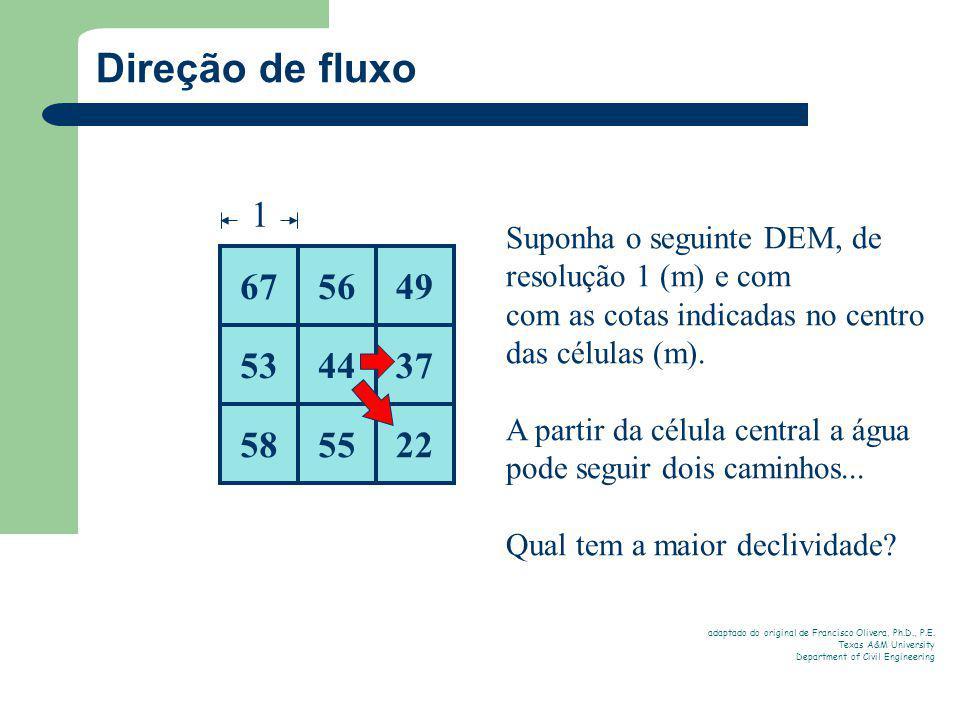 675649 534437 585522 1 adaptado do original de Francisco Olivera, Ph.D., P.E.