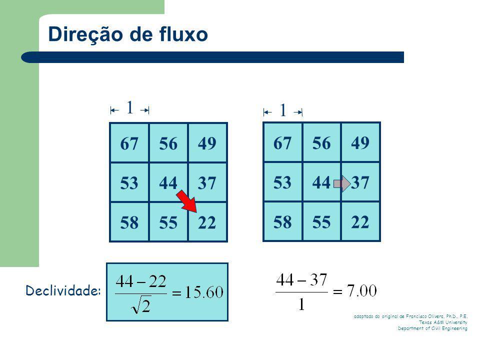 675649 534437 585522 1 675649 534437 585522 1 Declividade: adaptado do original de Francisco Olivera, Ph.D., P.E.