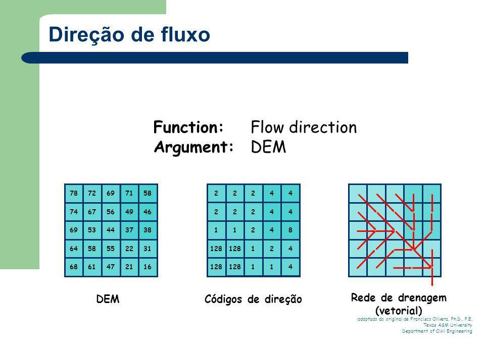 71 56 445369 74 787269 4768 5855 21 31 67 58 4946 3738 6422 6116 DEM 22 222 2 44 44 11248 128 124 141 Códigos de direção Rede de drenagem (vetorial) Function:Flow direction Argument:DEM adaptado do original de Francisco Olivera, Ph.D., P.E.
