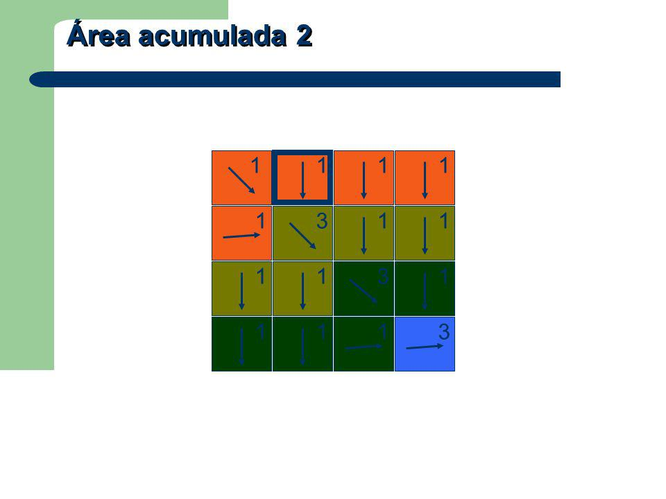 Área acumulada 2 1 1 11 1 3 1113 3 1 111 1