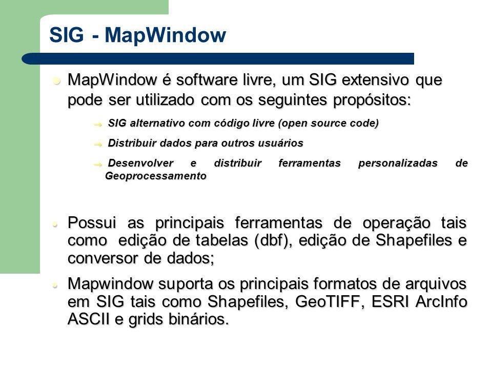 MapWindowé software livre, um SIG extensivo que pode ser utilizado com os seguintes propósitos: MapWindow é software livre, um SIG extensivo que pode ser utilizado com os seguintes propósitos: SIG alternativo com código livre (open source code) SIG alternativo com código livre (open source code) Distribuir dados para outros usuários Distribuir dados para outros usuários Desenvolver e distribuir ferramentas personalizadas de Geoprocessamento Desenvolver e distribuir ferramentas personalizadas de Geoprocessamento Possui as principais ferramentas de operação tais como edição de tabelas (dbf), edição de Shapefiles e conversor de dados; Possui as principais ferramentas de operação tais como edição de tabelas (dbf), edição de Shapefiles e conversor de dados; Mapwindow suporta os principais formatos de arquivos em SIG tais como Shapefiles, GeoTIFF, ESRI ArcInfo ASCII e grids binários.