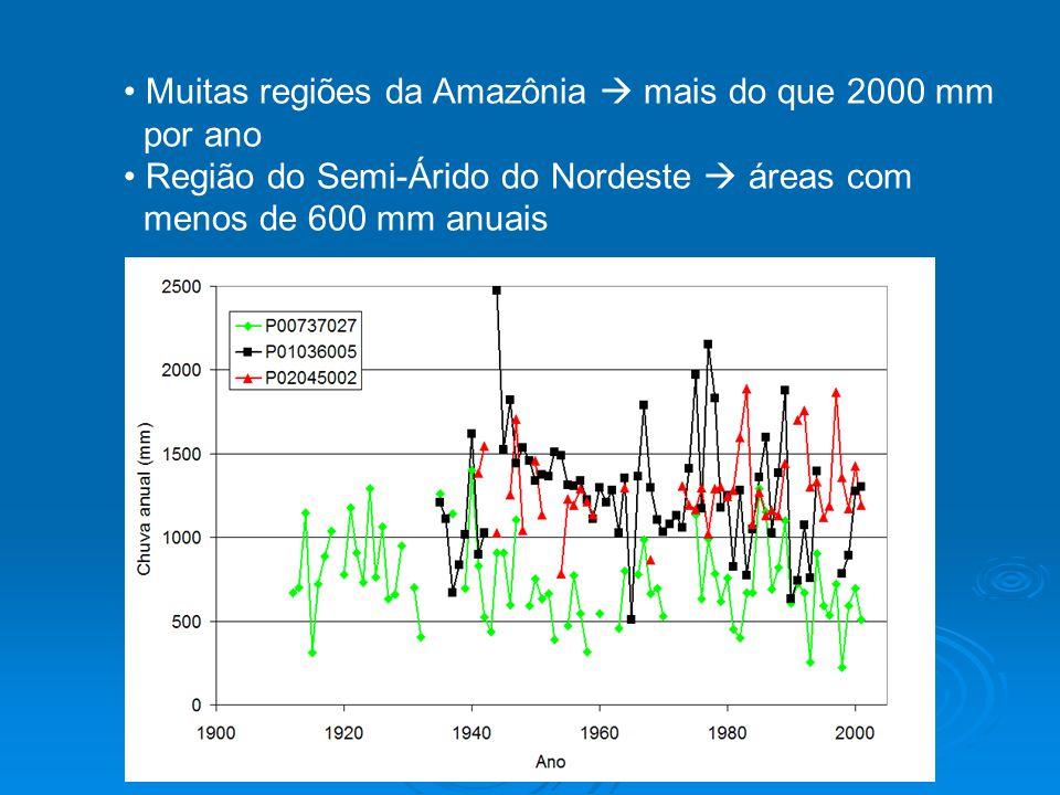 Muitas regiões da Amazônia mais do que 2000 mm por ano Região do Semi-Árido do Nordeste áreas com menos de 600 mm anuais
