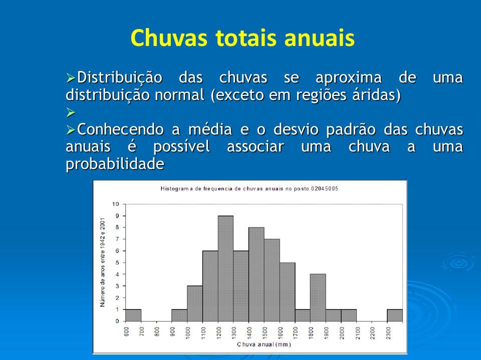 Distribuição das chuvas se aproxima de uma distribuição normal (exceto em regiões áridas) Distribuição das chuvas se aproxima de uma distribuição norm