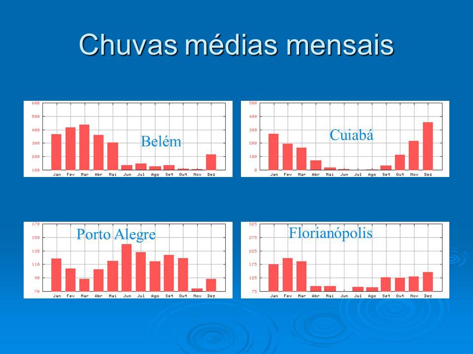 Chuvas médias mensais Belém Cuiabá Porto Alegre Florianópolis
