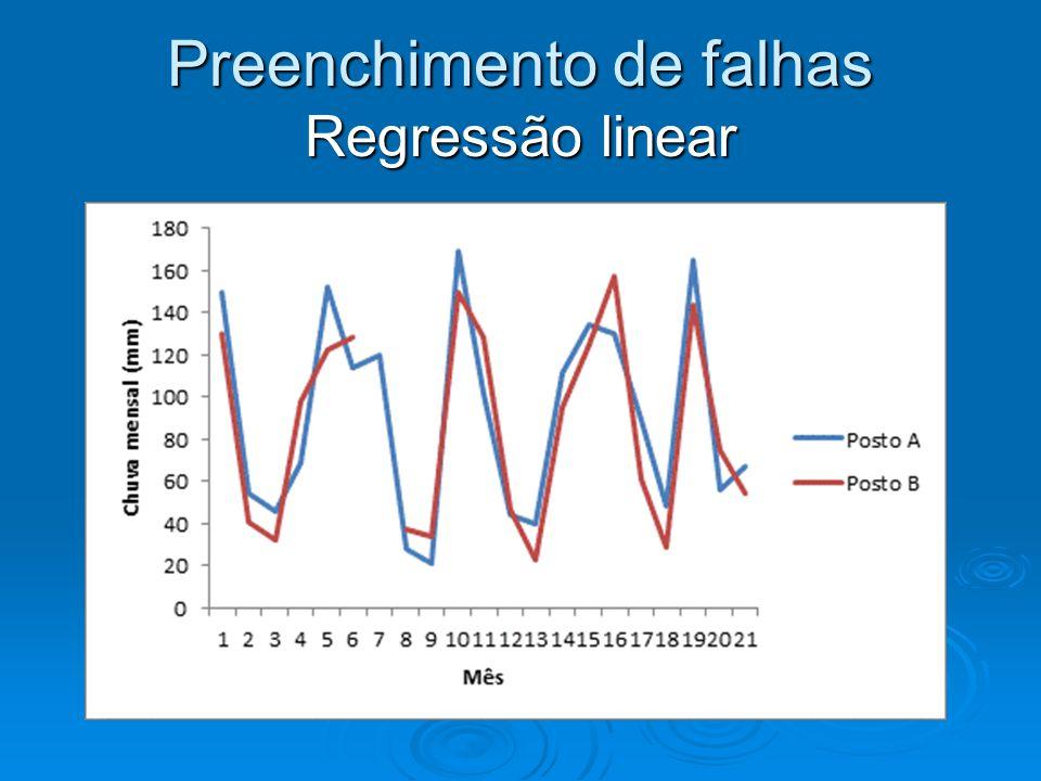 Preenchimento de falhas Regressão linear