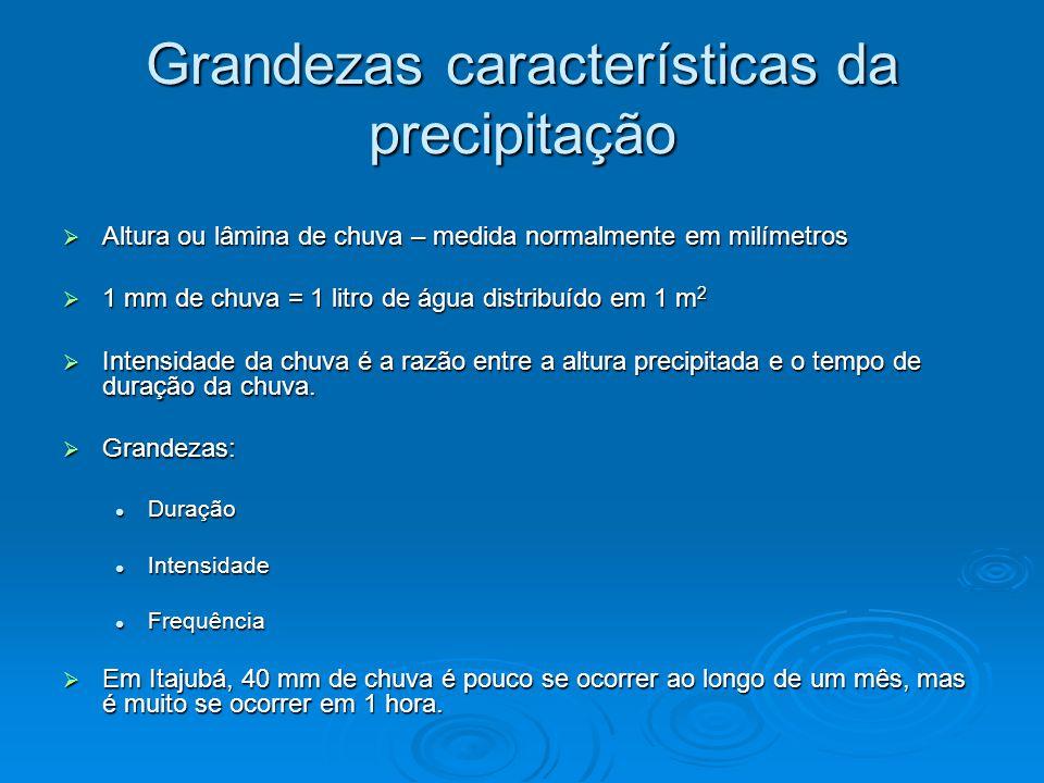 Precipitação média por isoietas Posto 1 1600 mm Posto 2 1400 mm Posto 3 900 mm