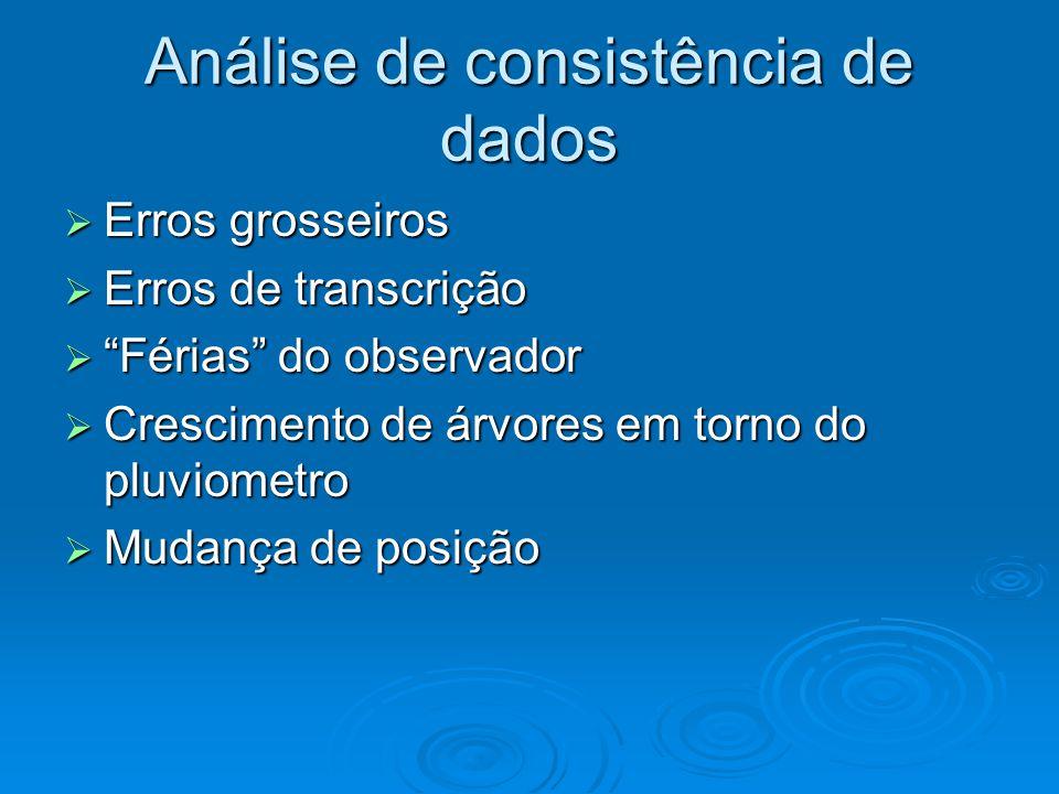 Análise de consistência de dados Erros grosseiros Erros grosseiros Erros de transcrição Erros de transcrição Férias do observador Férias do observador
