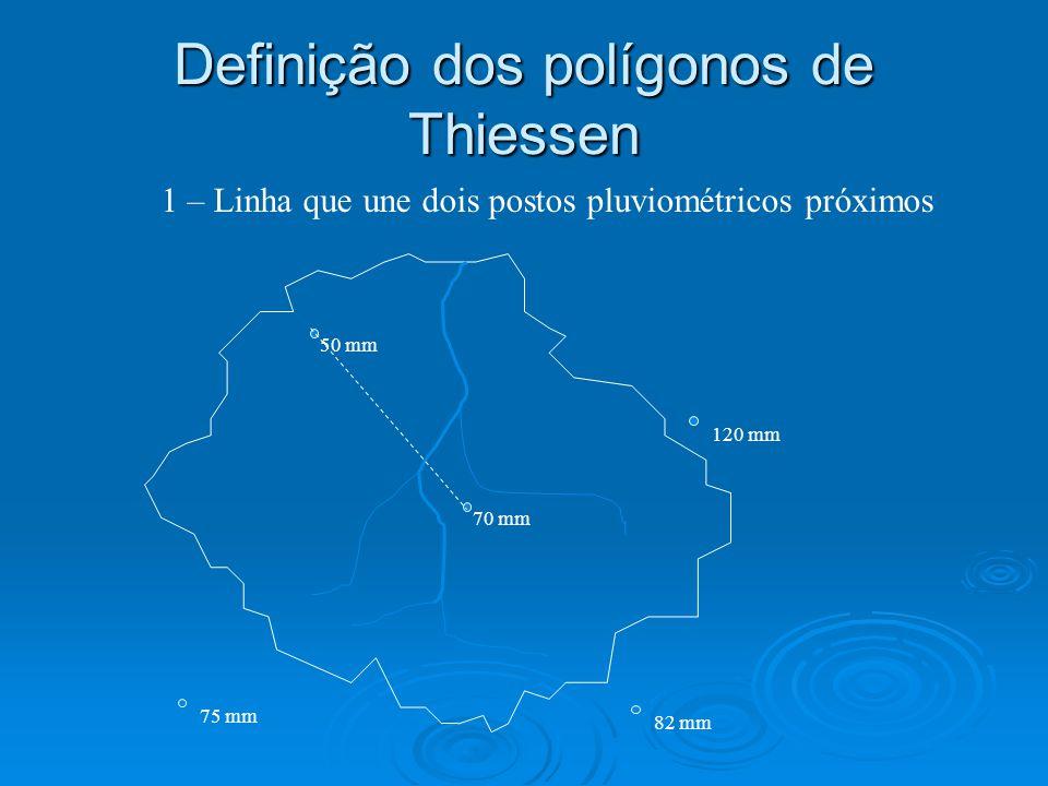 Definição dos polígonos de Thiessen 50 mm 120 mm 70 mm 75 mm 1 – Linha que une dois postos pluviométricos próximos 82 mm