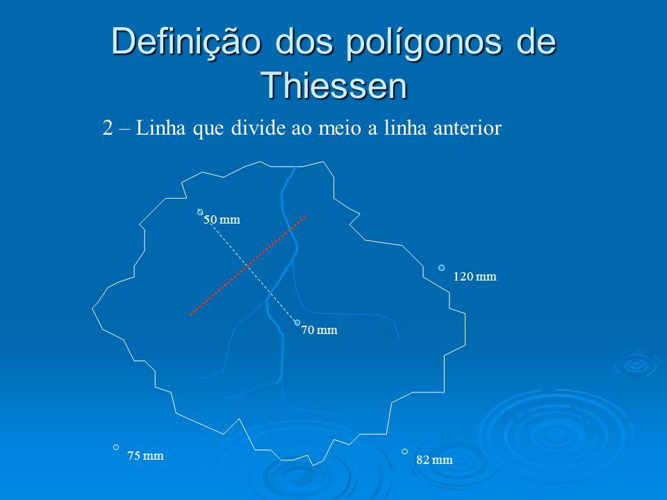 Definição dos polígonos de Thiessen 50 mm 120 mm 70 mm 75 mm 2 – Linha que divide ao meio a linha anterior 82 mm