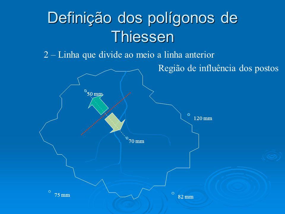 Definição dos polígonos de Thiessen 50 mm 120 mm 70 mm 75 mm 2 – Linha que divide ao meio a linha anterior Região de influência dos postos 82 mm