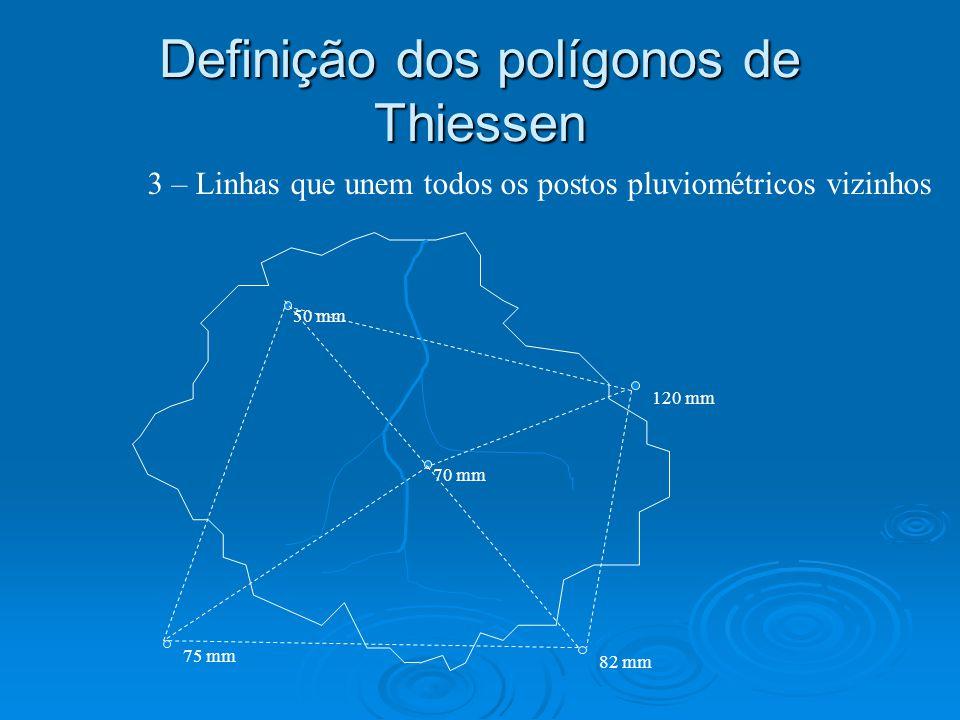 Definição dos polígonos de Thiessen 50 mm 120 mm 70 mm 75 mm 3 – Linhas que unem todos os postos pluviométricos vizinhos 82 mm