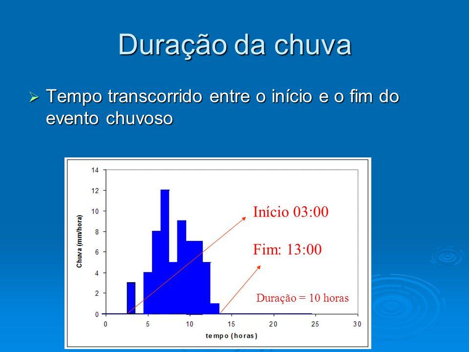 Precipitação média 50 mm 120 mm 70 mm 82 mm 75 mm Média aritmética = 60 mm Média aritmética com postos de fora da bacia = 79,4 mm Média por polígonos de Thiessen = 73 mm Não consideram a influência do relevo