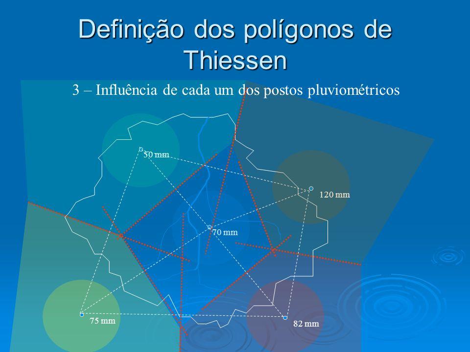 Definição dos polígonos de Thiessen 50 mm 120 mm 70 mm 75 mm 3 – Influência de cada um dos postos pluviométricos 82 mm