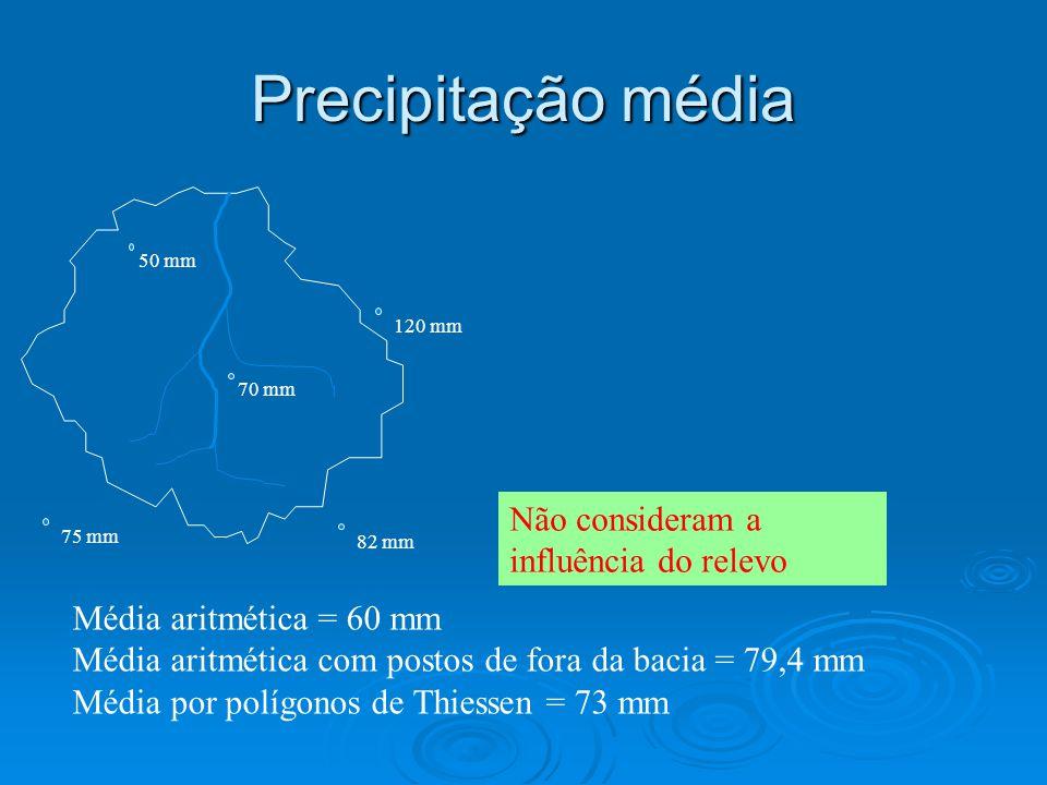 Precipitação média 50 mm 120 mm 70 mm 82 mm 75 mm Média aritmética = 60 mm Média aritmética com postos de fora da bacia = 79,4 mm Média por polígonos