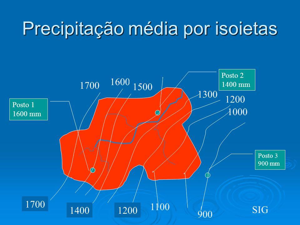 Posto 1 1600 mm Posto 2 1400 mm Posto 3 900 mm 900 1000 1200 1300 1700 14001200 1100 1700 1600 1500 SIG Precipitação média por isoietas