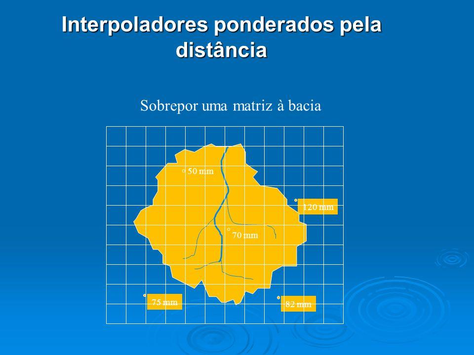 Interpoladores ponderados pela distância 50 mm 120 mm 70 mm 82 mm 75 mm Sobrepor uma matriz à bacia 50 mm