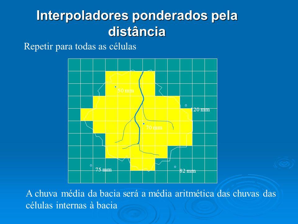 120 mm 70 mm 82 mm 75 mm Repetir para todas as células A chuva média da bacia será a média aritmética das chuvas das células internas à bacia Interpol