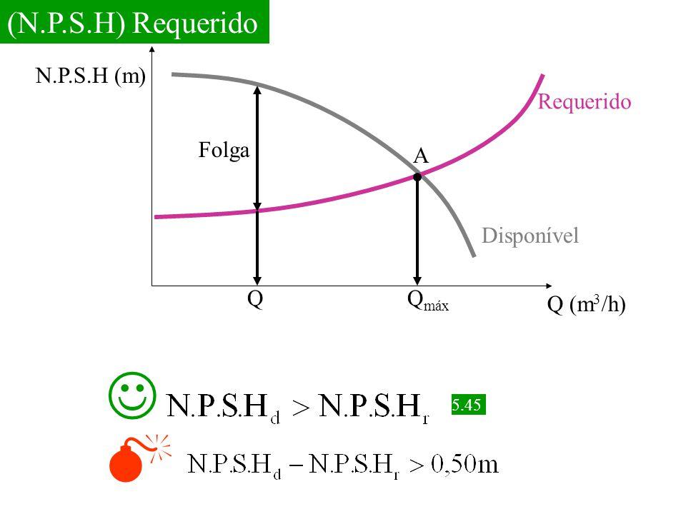 (N.P.S.H) Requerido Q (m 3 /h) N.P.S.H (m) Requerido Disponível QQ máx Folga 5.45 A