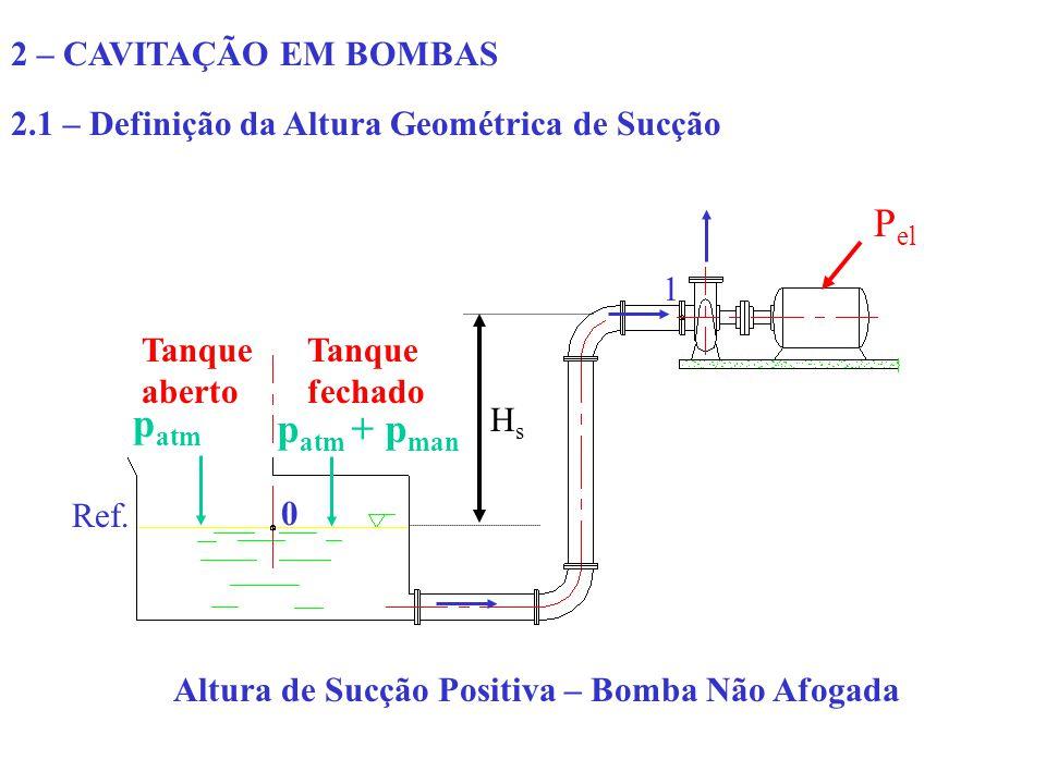2 – CAVITAÇÃO EM BOMBAS 2.1 – Definição da Altura Geométrica de Sucção Tanque aberto p atm Ref. Tanque fechado p atm + p man 1 P el 0 HsHs Altura de S