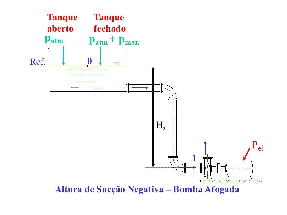 Ref. 0 Tanque aberto p atm Tanque fechado p atm + p man 1 P el HsHs Altura de Sucção Negativa – Bomba Afogada