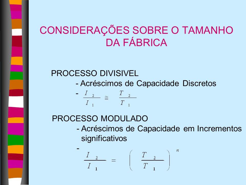 CONSIDERAÇÕES SOBRE O TAMANHO DA FÁBRICA PROCESSO DIVISIVEL - Acréscimos de Capacidade Discretos - PROCESSO MODULADO - Acréscimos de Capacidade em Inc